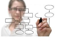 Projeto de e-commerce. ter um plano de negócios para seu comércio eletrônico é um passo fundamental para o sucesso de uma loja virtual